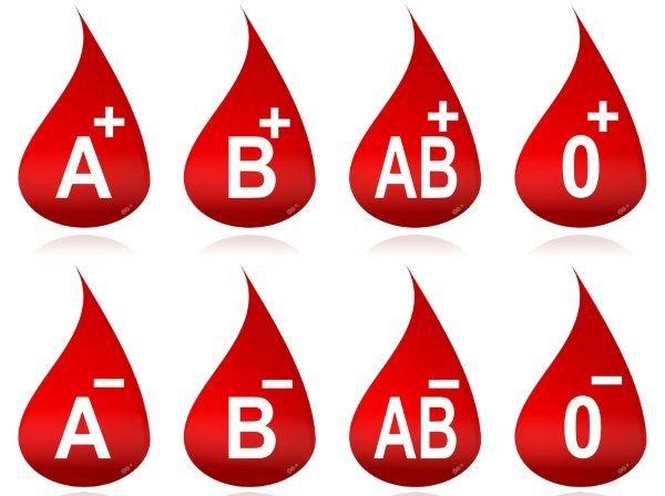 ¿Qué dice tu tipo de sangre sobre ti?