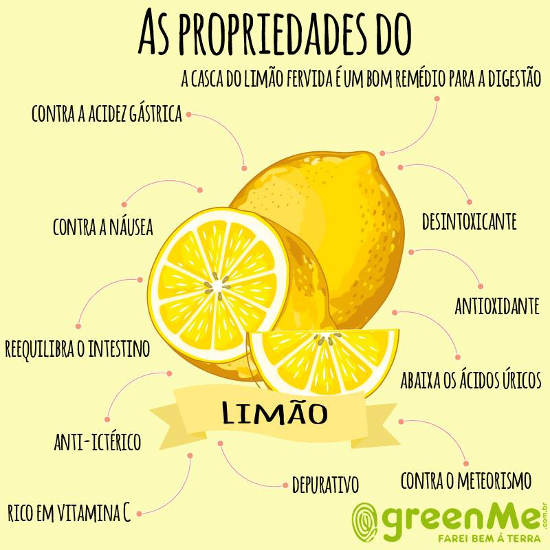 propiedades de limón