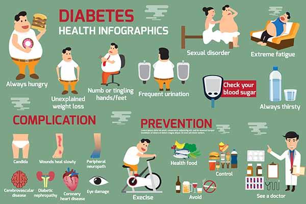 dieta para diabéticos 3