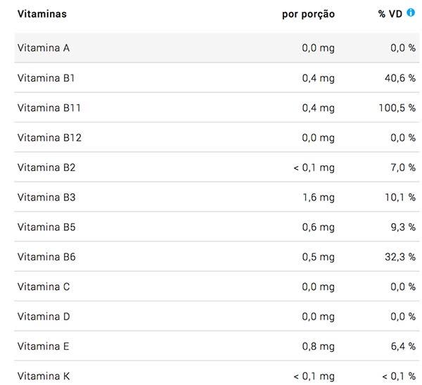 tabla vitaminas harina de garbanzos