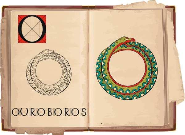 El simbolismo de Ouroboros y sus diversos significados.